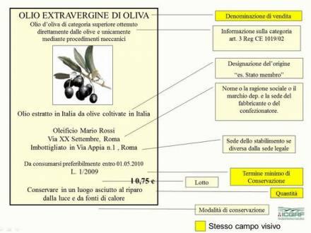 Etichetta olio extra vergine d'oliva, come leggerla